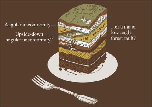 Открытки. <b>С</b> <b>днем</b> <b>геолога</b>! Пирог для <b>геолога</b> гифка анимация